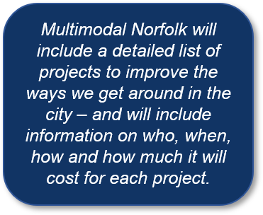"graphical text box stating ""Multimodal Norfolk will include a detailed list of projects to improve the ways we get around in the city – and will include information on who, when, how and how much it will cost for each project."""